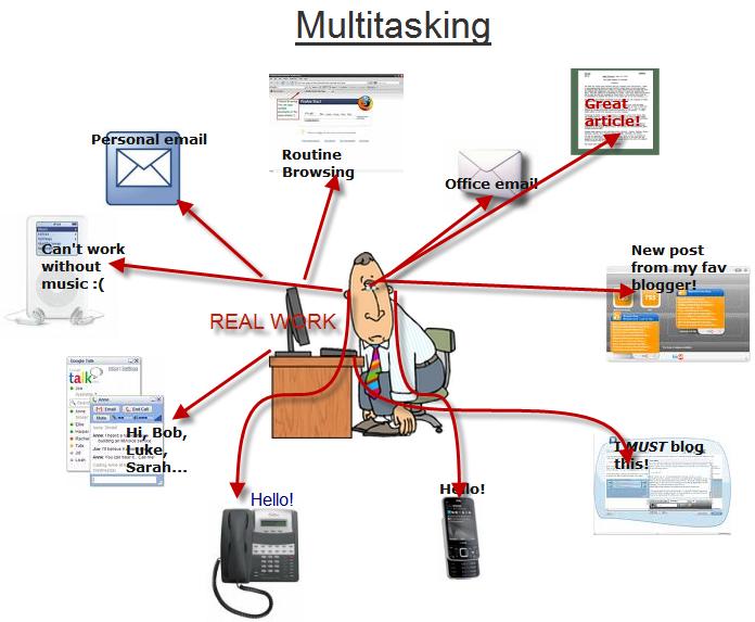 multitasking202 - Ricerca Microsoft Advertising. In Europa due internauti su tre navigano in rete mentre guardano la tv