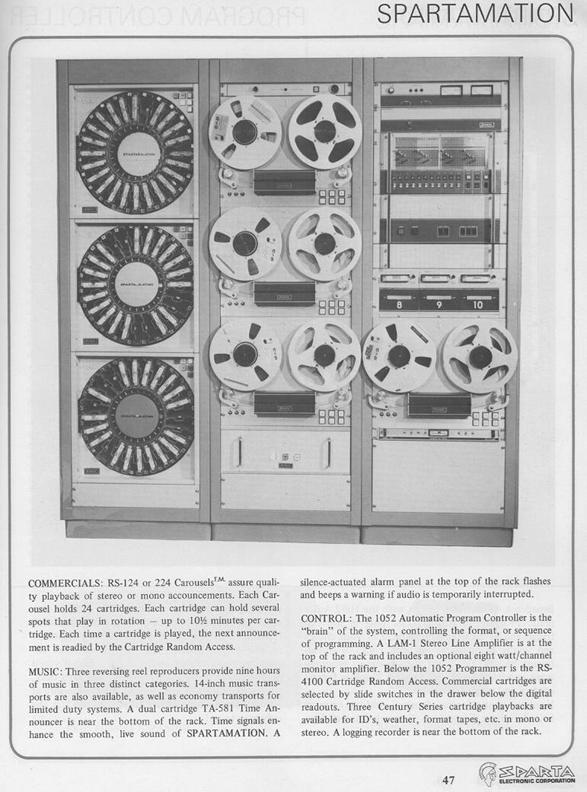 Spartamation - Storia della radiotelevisione italiana. Roma, 1980: GBR Antenna Italia, prima rete nazionale interconnessa?