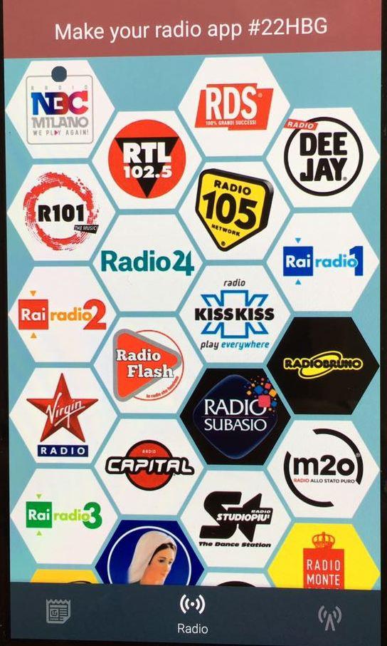 FMWorld aggregatore - L'orgoglio italiano del primo aggregatore ibrido FM/IP