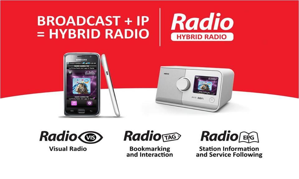Radio Ibrida - Multipiattaforma. Martusciello (Agcom): contenuto viaggia indipendentemente dal mezzo per cui è stato prodotto