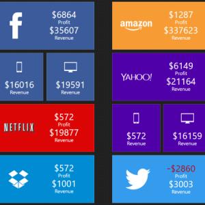 battle of the internet giants 300x300 - Fisco. Big company: la Camera approva la web tax