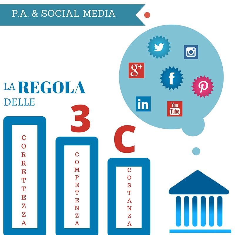 social pubblica amministrazione - Web & P.A. Comunicazione smart verso cittadino: le pubbliche amministrazioni diventano social