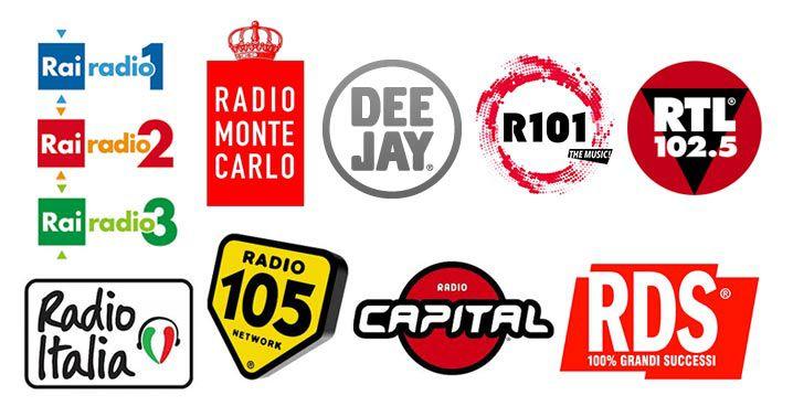 radio nazionali - Radio, indagini d'ascolto. CdA TER dà ok a pubblicazione dati semestrali