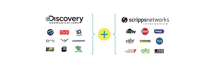 discovery scripps tv - Tv. Concluso il superdeal: Discovery Communications compra Scripps Network Interactive per 14,6 mld di dollari