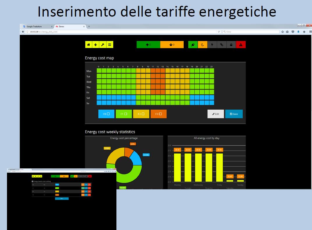 Elenos tariffe 10 kw FM - Radio 4.0. Il futuro ibrido passa da una macchina digitale per un uso analogico. Ecco il tx da 10 kW che rivoluziona l'FM
