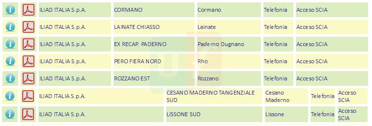 Installazioni Iliad Milano Monza Brianza - Telefonia. Iliad attiva i primi impianti in Lombardia per il provider Ho