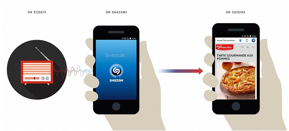 """shazam radio - Web & musica. Apple acquista Shazam per """"soli"""" 400 mln di dollari. Business riconoscimento musicale era sopravvalutato?"""