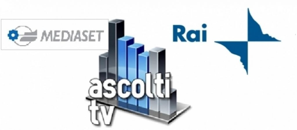 ascolti tv 1024x450 - Tv. Le reti generaliste a settembre: grandi conferme e interessanti novità