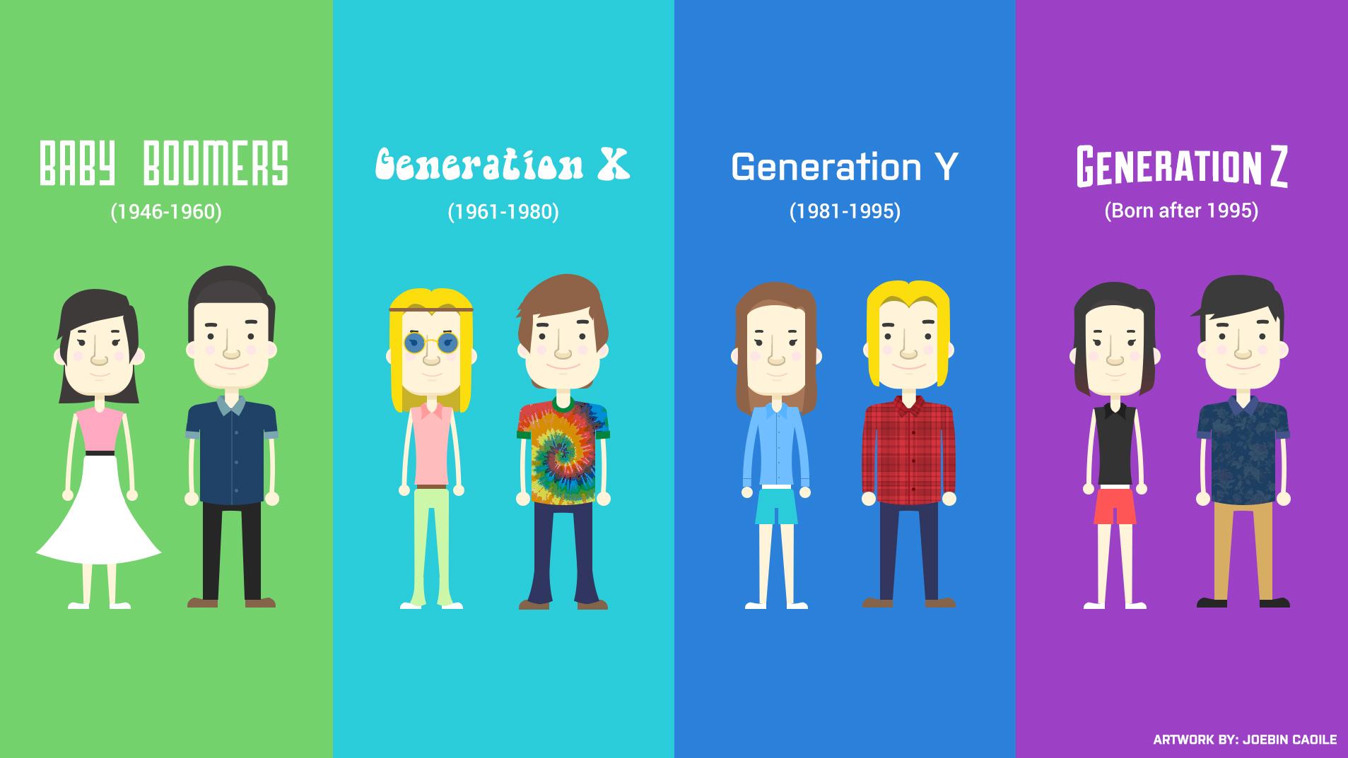 """generazioni - Radio. Il medium perde i giovani per strada. Colpa dei vecchi editori, """"che fanno radio da 40 anni"""", sordi ai cambiamenti"""