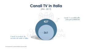 Diapositiva4 300x164 - Tv. Sono 427 i canali DTT e sat ricevibili a livello nazionale. Sono prodotti da 118 editori di cui solo 71 italiani