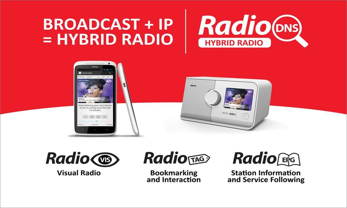 """Hybrid radio - Radio 4.0. Agcom mette in guardia le emittenti: """"aggregatori difficilmente permettono inserimento di stazioni a discrezione del fruitore"""""""