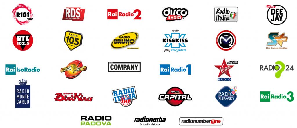 TER elenco loghi radio iscritte 1024x441 - Radio. Indagine ascolto TER, Dagospia: dati bloccati per insoddisfazione diffusa
