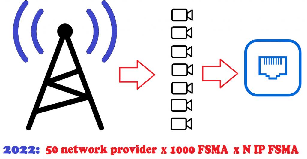 quadro tv 2022 1 1024x529 - DTT. Entro il 2020 solo 50 operatori di rete tra nazionali e locali a fronte di un migliaio di FSMA