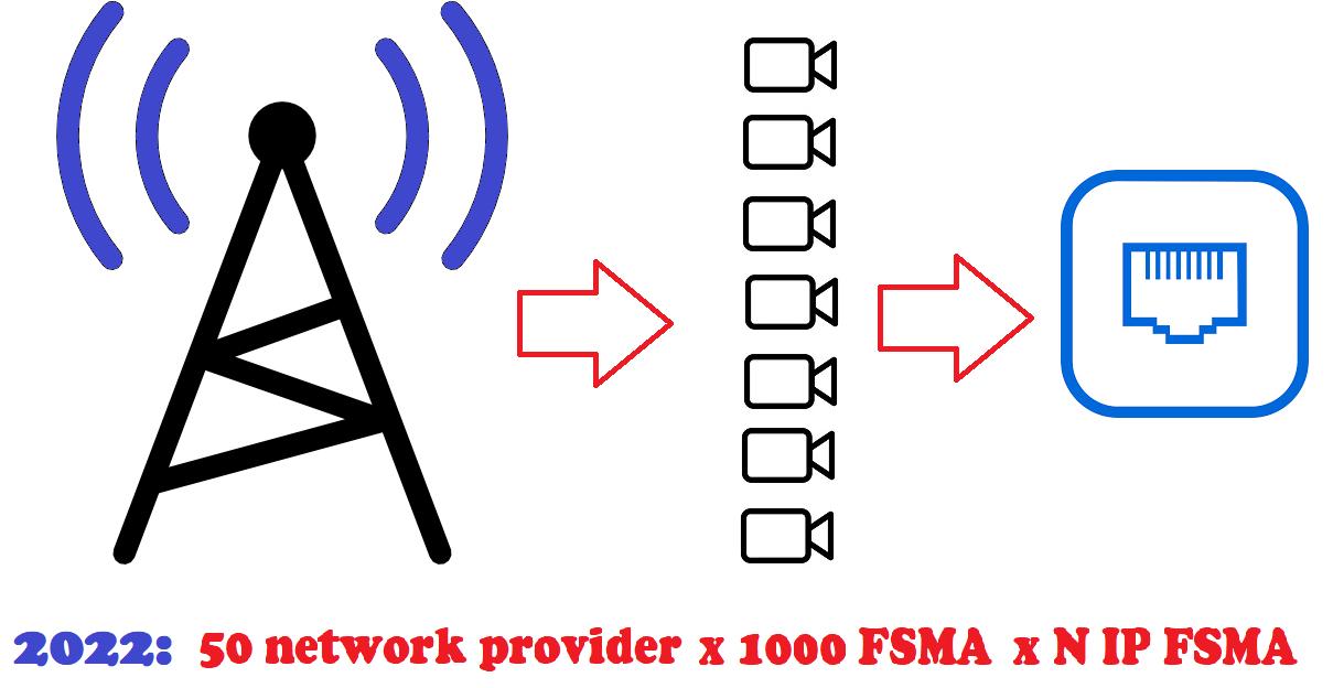 quadro tv 2022 1 - DTT. Entro il 2020 solo 50 operatori di rete tra nazionali e locali a fronte di un migliaio di FSMA
