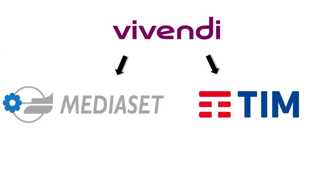vivendi mediaset tim - Media. Vivendi: pubblicati i dati dei primi nove mesi 2017