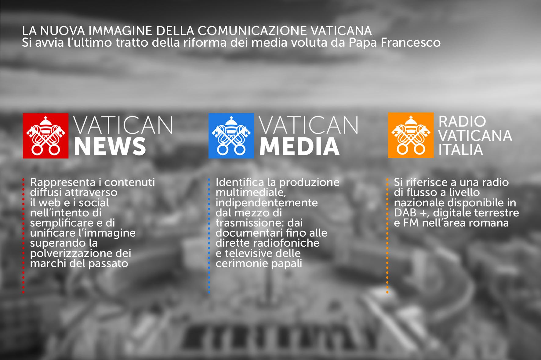 Comunicazione Vaticana - Radio, Tv, Web, Editoria. La Santa Sede punta su multipiattaforma e integrazione dei media