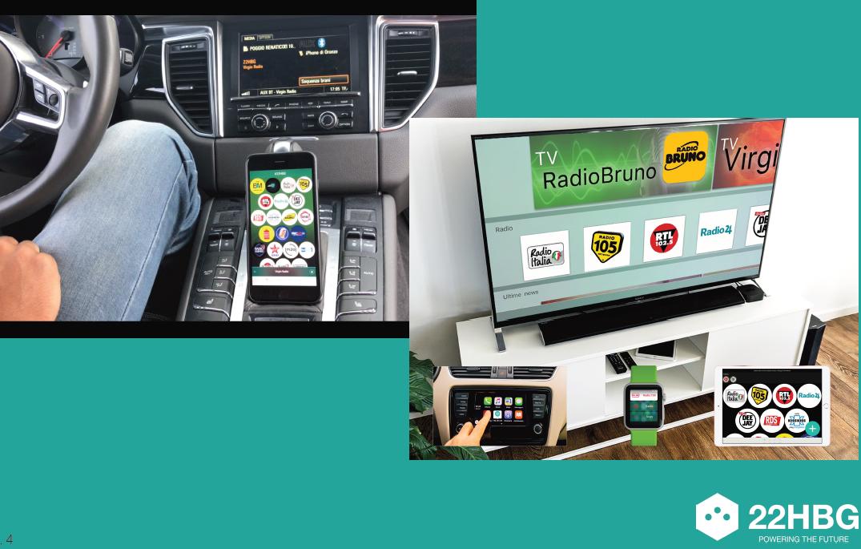 22HBG Fm World mirrolink visual radio - Radio 4.0. Brand bouquet IP: insieme a visual radio sarà novità del 2018. Ecco come funziona