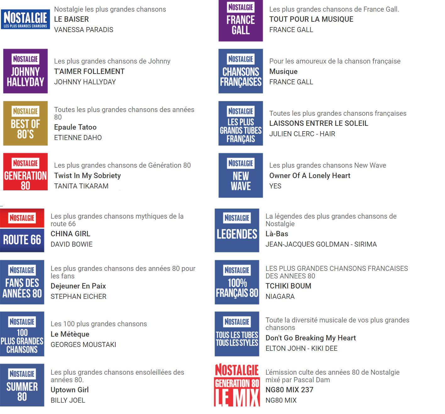 Nostalgie brand bouquet - Radio e Tv 4.0. In Francia i broadcaster si preparano al futuro solo IP. NRJ con brand bouquet da 150 stazioni