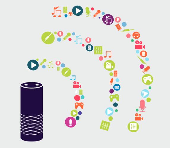 conversational commerce - IP & commercio. Smart speaker: prima si acquistava con un click, ora si parla ed è conversational commerce