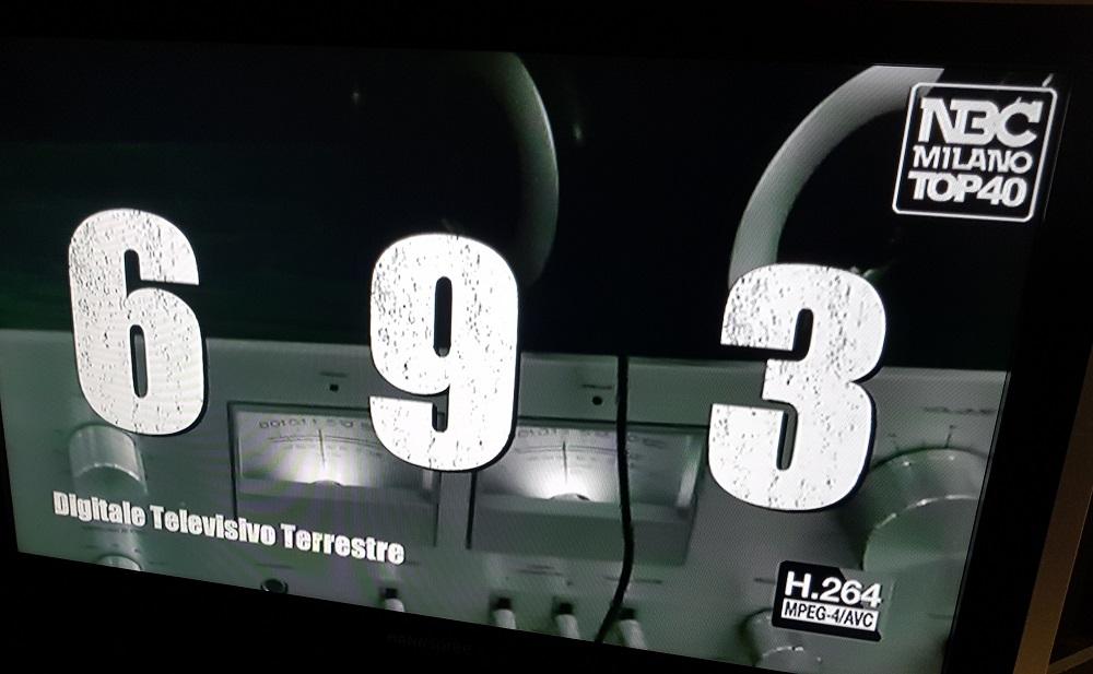 NBC Milano 693 audiografica 2 - Radio. OttO fm ed NBC Milano in co-branding: quando gli opposti si attraggono e si alimentano