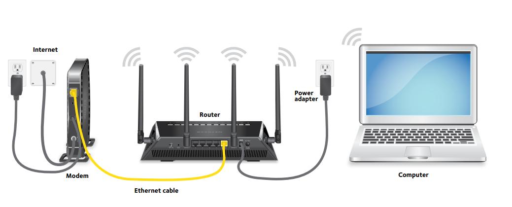 router collegamento schema - Tlc. Agcom avvia consultazione su libera scelta terminali connessioni a internet. Occorre bilanciare esigenza vendita a pacchetto del fornitore con quella dell'utente evoluto che vuole poter scegliere apparato autonomo