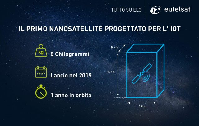 Eutelsat, Internet of things, internet delle cose, satellite a bassa quota