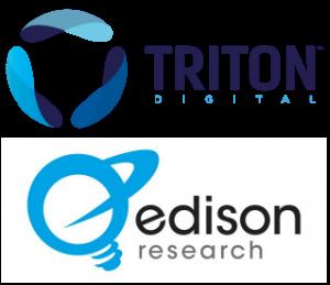 edison research e triton digital - Radio 4.0. Anche gli Heavy Radio Listeners usano sempre di più gli smart speaker