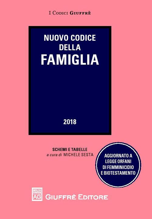 Nuovo codice della famiglia edito da Giuffré