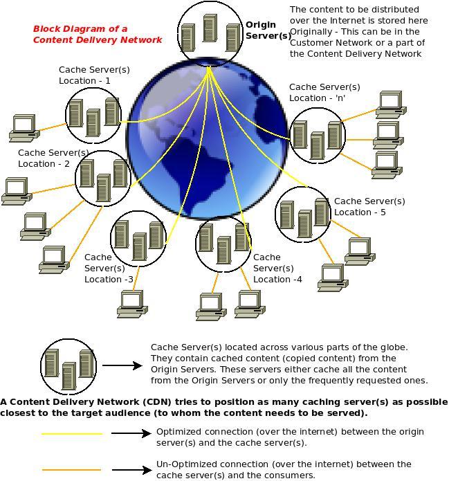 streaming problematiche - Radio e Tv 4.0. I problemi di connessione degli utenti di DAZN riportano a galla i noti dubbi: siamo veramente pronti per il totally IP?