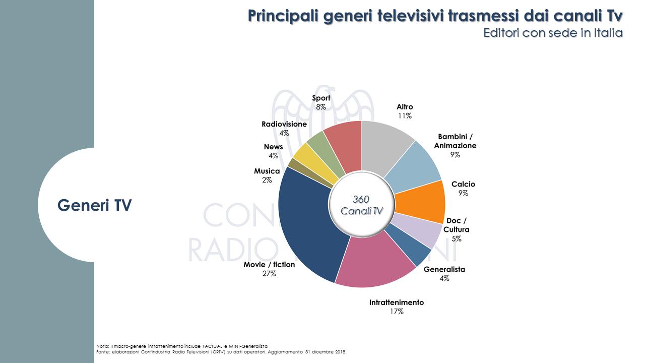 Diapositiva10 - Tv. 241 nazionali in Italia su varie piattaforme. Fanno capo a 123 editori, di cui 78 italiani. In aumento le versioni visual radio DTT delle Radio