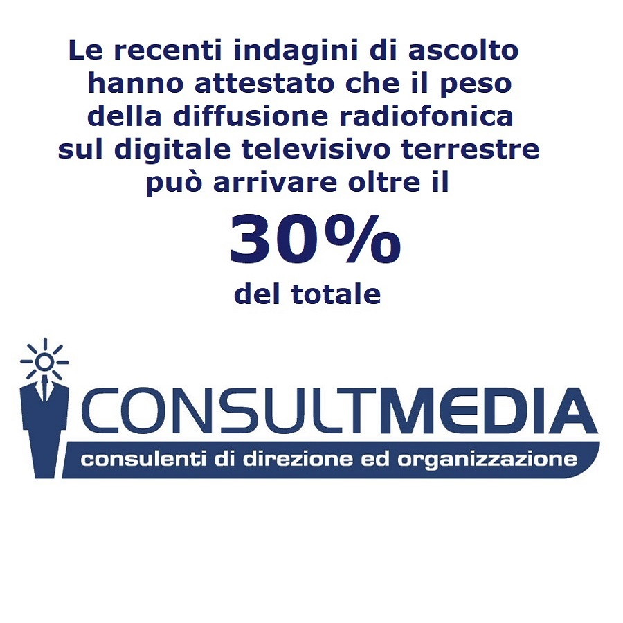 BANNER VISUAL RADIO 5 2019 2 900x900 - Radio 4.0. UK: radio digitale supera 50%. Ora pesa più dell'analogico. Regolatore rivede regole e valuta impatto multipiattaforma. Italia tenta di recuperare gap
