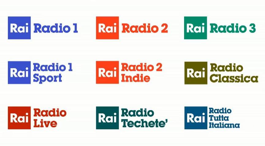 radio rai - Radio. Roberto Sergio (RAI): sempre piu' digitali. TuneIn? Non va combattuto perché imprescindibile, ma occorre tutela. Radio verticali vincenti. Indispensabile meter per TER
