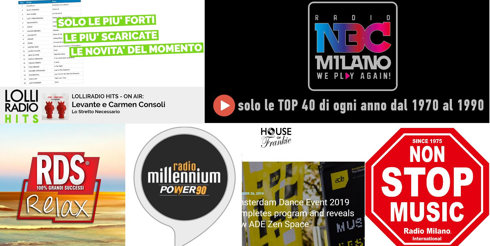 FM World settembre 2019 - Radio. Ascolti: i dati di settembre 2019 dell'aggregatore FM World. Primeggiano i canali sportivi, ma anche i nativi digitali