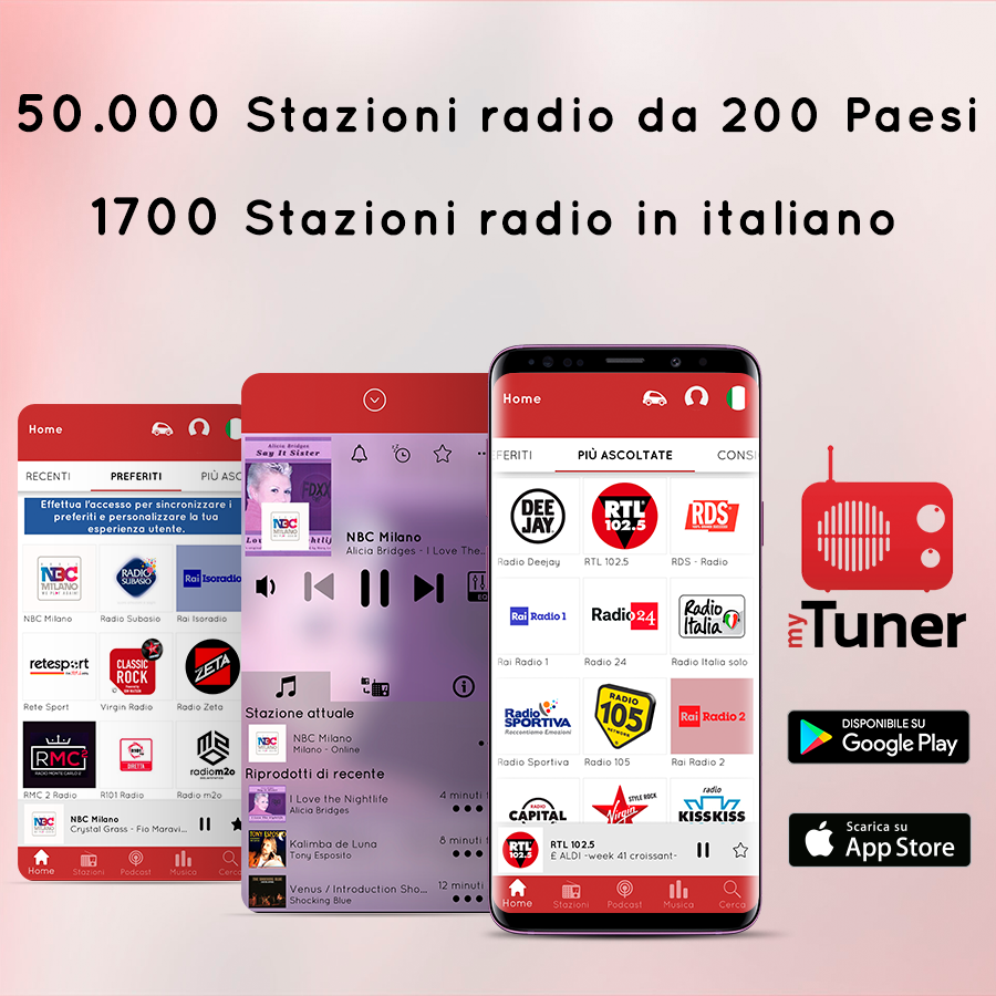 MyTuner 1 - Radio 4.0. Radio Mediaset: redditivita' del 20% sul fatturato per cavalcare digitale con smart speaker, connected car e aggregatore United Music