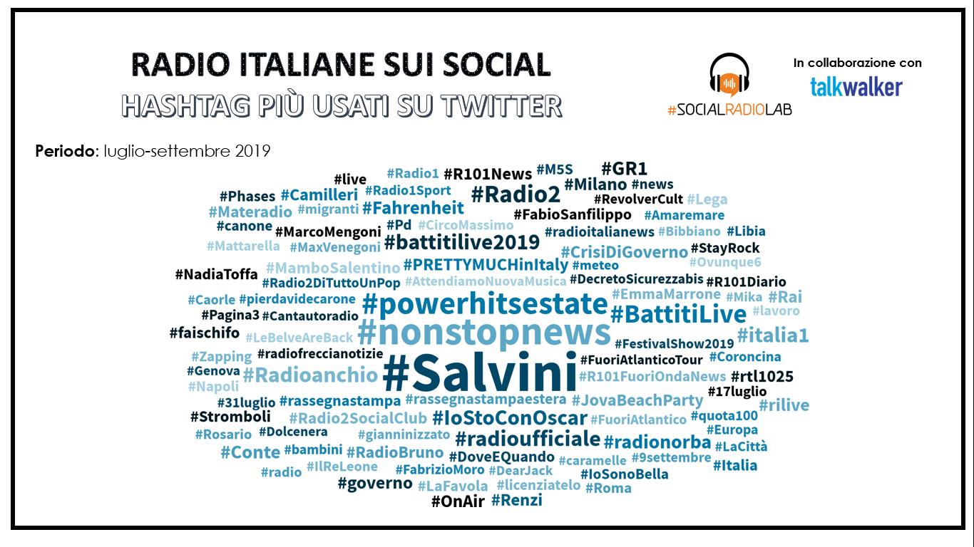 Social RadioLab Novembre 2019 - Radio & social. Report Social Radio Lab e Talkwalker: calo pubblicazioni top radio su FB. Male anche Twitter. Su YouTube guerra tra DeeJay, Radio 105 e RTL