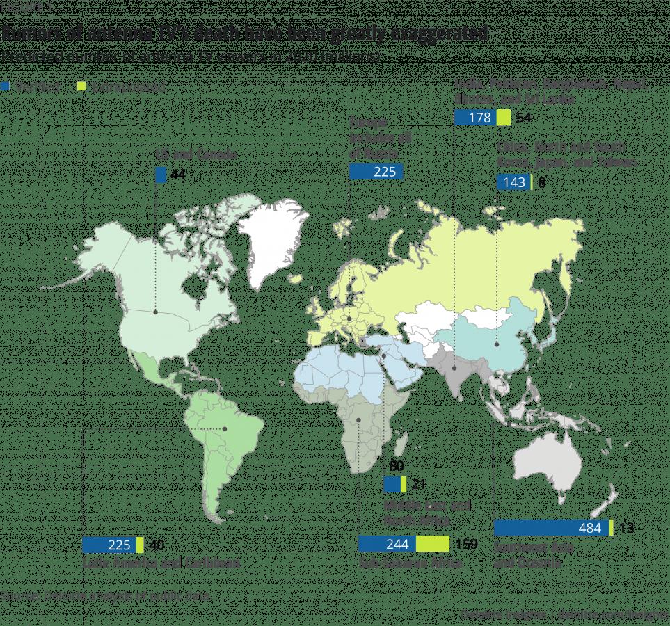 Predicted numbers of DTT viewers - Tv. Studio Deloitte: la tv via etere domina ancora il pianeta con 2 mld di antenne. Nel 2020 1,6 mld di utenti. Mezzo commerciale con maggior ROI. Ma occorre prendere atto di tendenze in corso