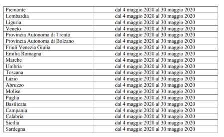prima fase spegnimento canali 50 53 UHF tabella 3 - DTT. Refarming banda 700 MHz. Spegnimento obbligatorio e facoltativo impianti. Parte Prima fase periodo transitorio 2020 in Sardegna, Liguria, Toscana e Lazio