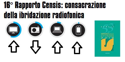 multipiattaforma censis 16° rapporto - Radio 4.0. La visual radio è matura: se ne interessa anche il Censis che gli dedica una ricerca. E dopo sat, web, DTT entra nel vivo la VR HBBTV