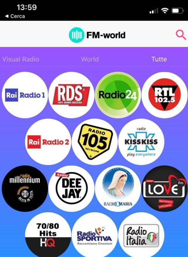 FM World, Covid