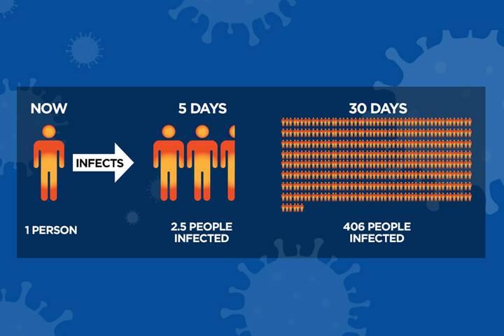 mondo distanza sociale 1 - Economia e ordinamento. Mondo troppo piccolo per distanziare 7,5 mld di persone. Società cambierà. Da reato di utenza telefonica non dichiarata a prenotazione obbligata per tutto