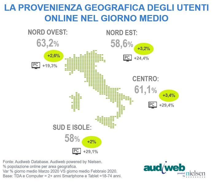 Audiweb Marzo 2020 V - Radio Tv. Audiweb certifica aumento di oltre 1/4 della fruizione via IP a marzo 2020 dell'area Broadcast Media. Complessivamente web a +3,3%