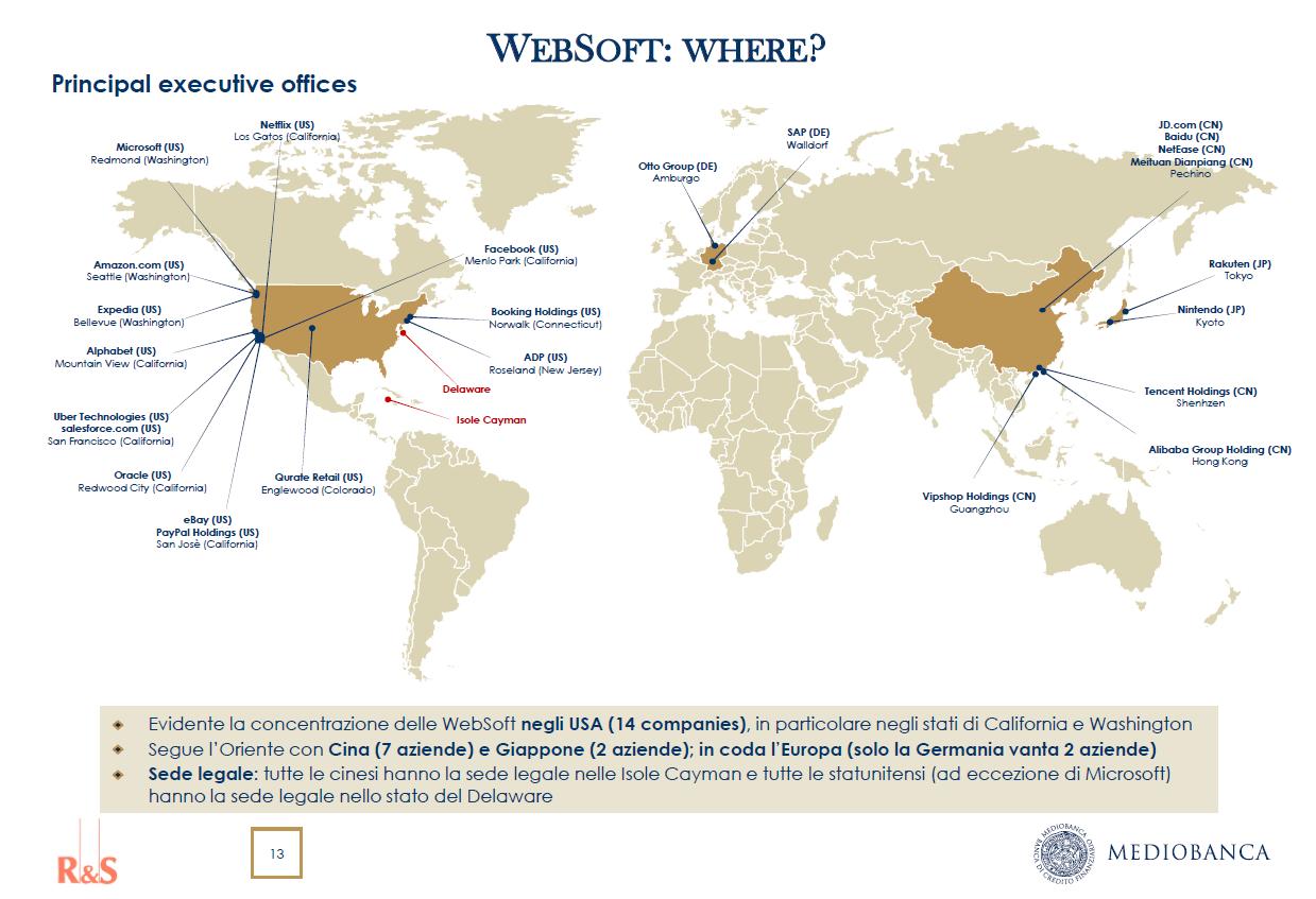 WEBSOFT 1 - Web e media. Impatto Covid-19 sulle multinazionali del Web. Meno peggio del previsto. Anzi