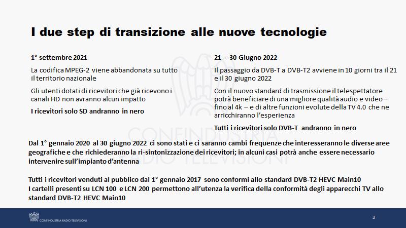 step tecnologie - Tv. Passaggio a formato h264 (9/2021) e h265 (6/2022): famiglie italiane impreparate. A rischio la ricezione televisiva per via di apparecchi obsoleti