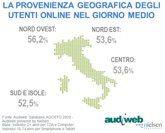 total digital audience agosto 2020 aree geografiche - Media. I navigatori argentati aumentano. Ad agosto 2020 erano online nel gm il 68,6% dei 55-64enni