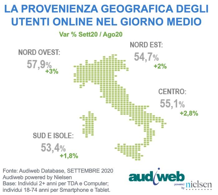 totaldigitalaudience aree geografiche settembre2020 - Web. Total digital audience Audiweb: PC è device che cresce di più per accesso a web. +31%  a settembre 2020