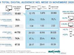 Audiweb novembre 11 2020 IV 238x178 - Newslinet periodico di Radio e Televisione, Telecomunicazioni e multimediale