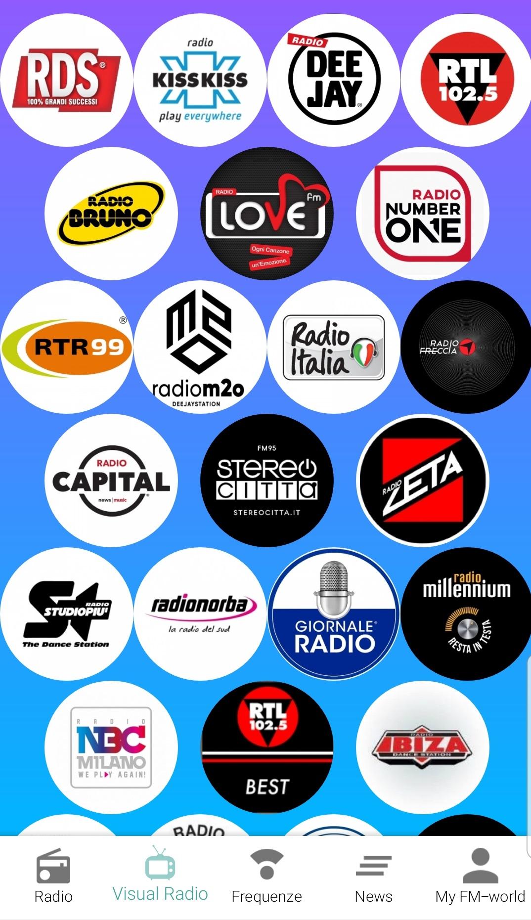 multipiattaforma, visual radio, fm world