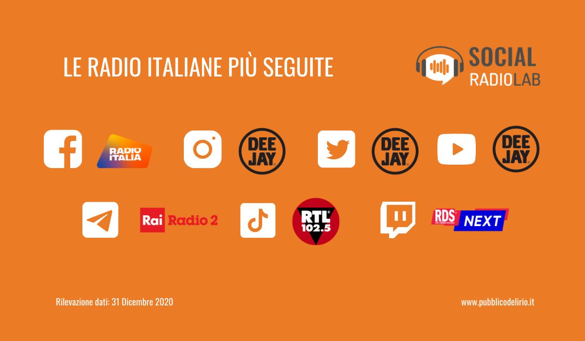 SocialRadioLab follower 210128 - Radio. Report del 2° semestre 2020 Social Radio Lab: tra le radio rilevate (ma non sono tutte) Dee Jay al top, seminando 105 e Radio Italia