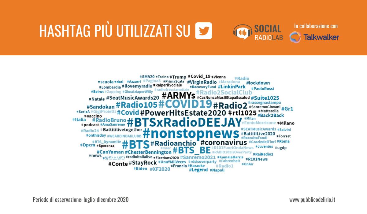 SocialRadioLab hashtag 210128 - Radio. Report del 2° semestre 2020 Social Radio Lab: tra le radio rilevate (ma non sono tutte) Dee Jay al top, seminando 105 e Radio Italia