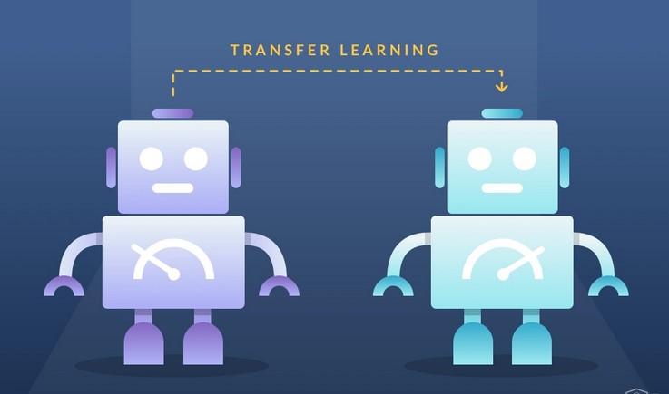 trasnfer learning - OTT. Netflix: quanto c'è di umano e quanto Machine Learning nella scelta dei contenuti prodotti dalla piattaforma?